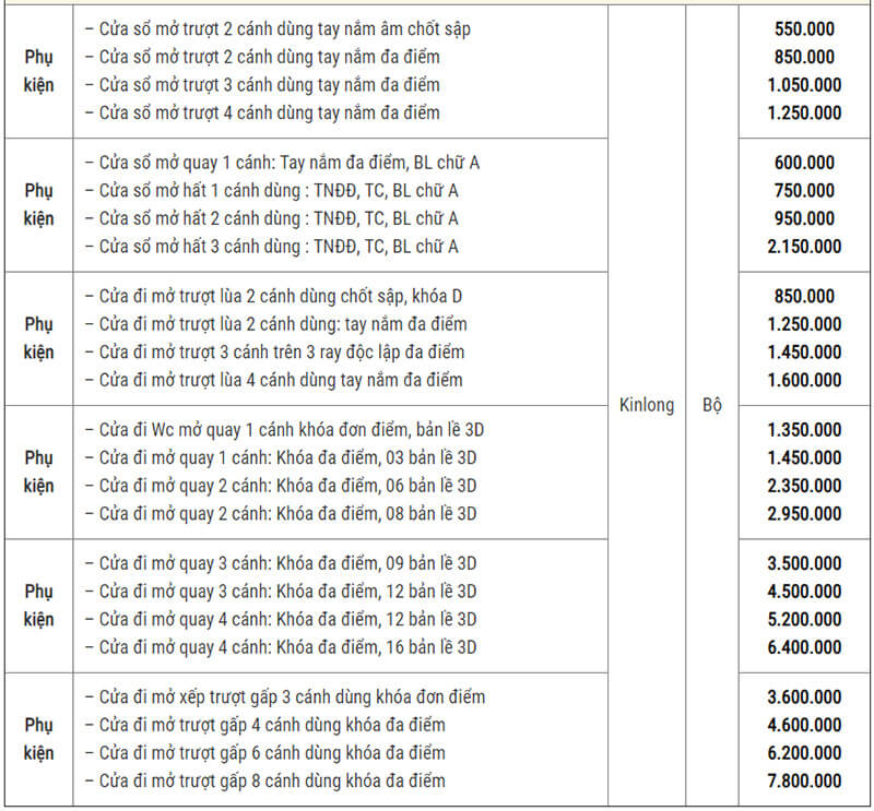 Bảng giá bán phụ kiện KinLong đồng bộ với Cửa nhôm Xìnga